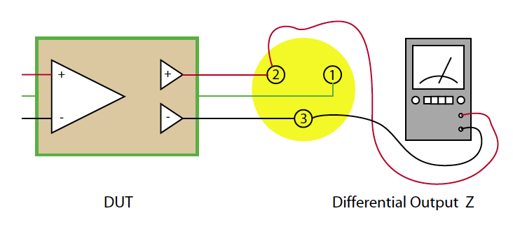 Fig. 5 - Balanced outputs can be tested by alternately injecting a signal between 1-2 and 1-3.